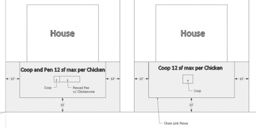 Diagrams of two proposed options for housing chickens in North Liberty.